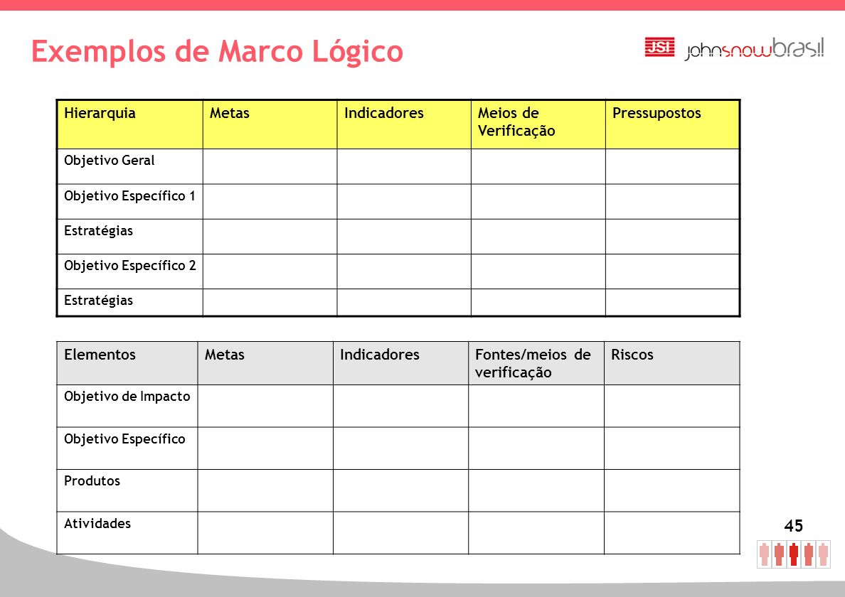 Exemplos de Marco Lógico