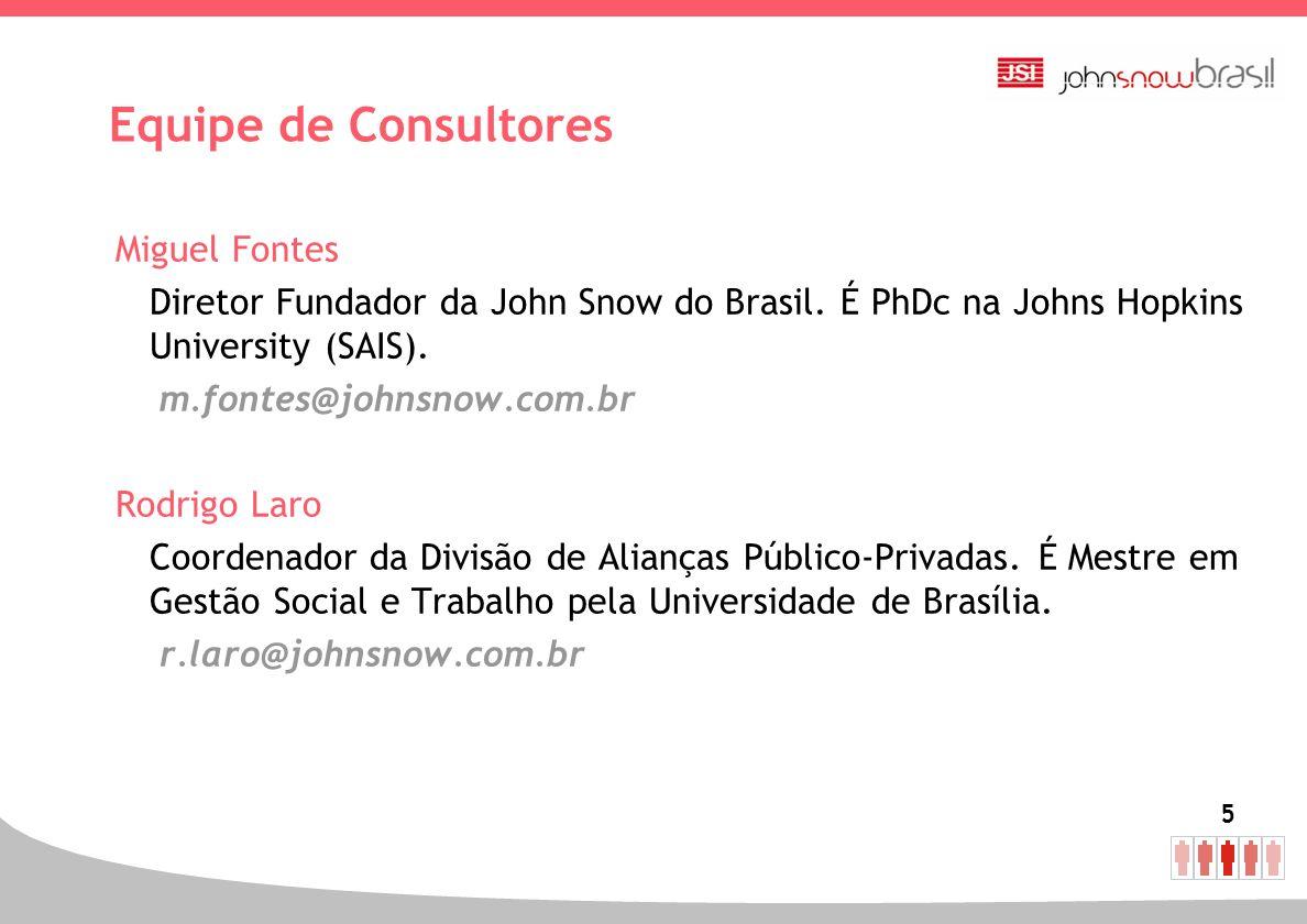 Equipe de Consultores Miguel Fontes