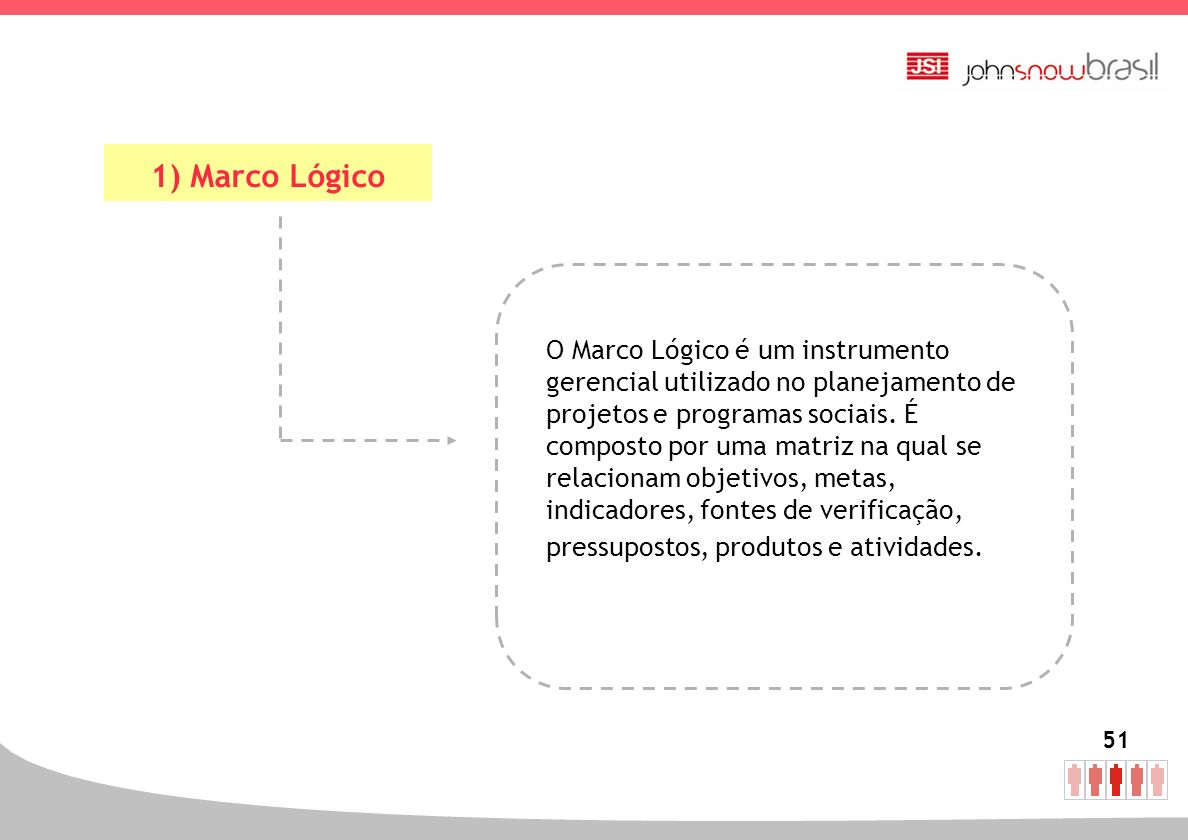 O Marco Lógico é um instrumento gerencial utilizado no planejamento de projetos e programas sociais. É composto por uma matriz na qual se relacionam objetivos, metas, indicadores, fontes de verificação, pressupostos, produtos e atividades.
