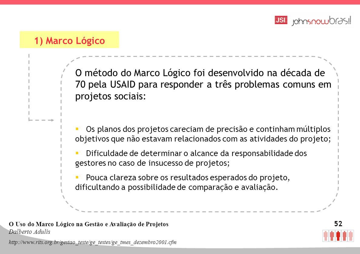 1) Marco Lógico O método do Marco Lógico foi desenvolvido na década de 70 pela USAID para responder a três problemas comuns em projetos sociais: