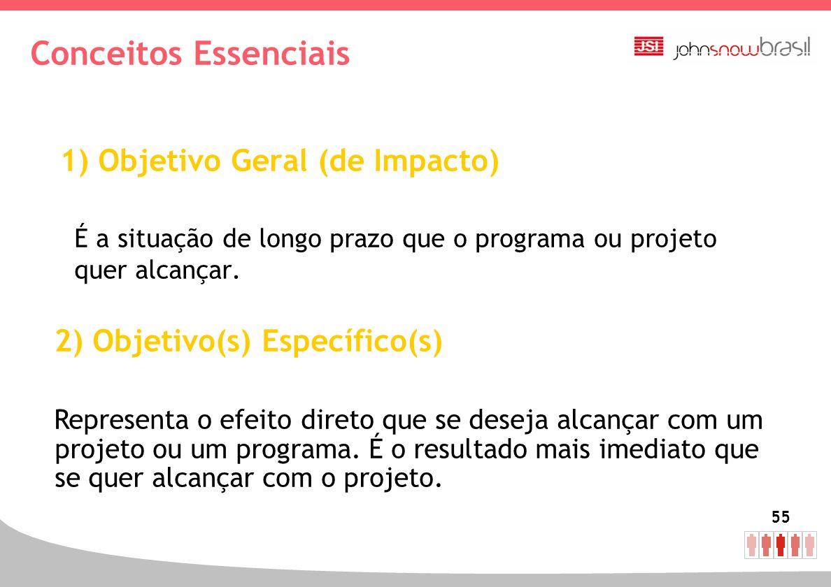 Conceitos Essenciais 1) Objetivo Geral (de Impacto)