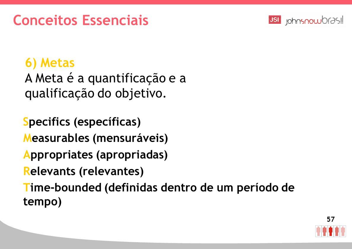 Conceitos Essenciais 6) Metas