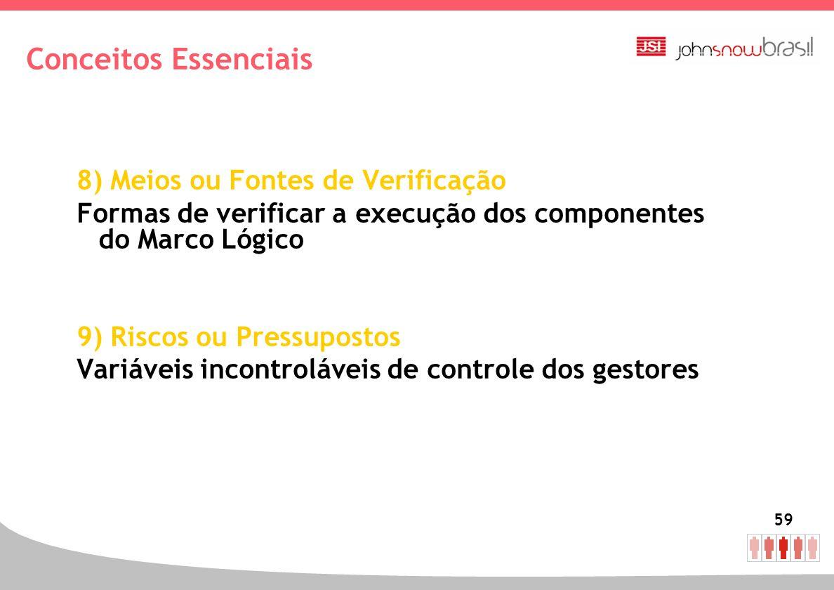 Conceitos Essenciais 8) Meios ou Fontes de Verificação