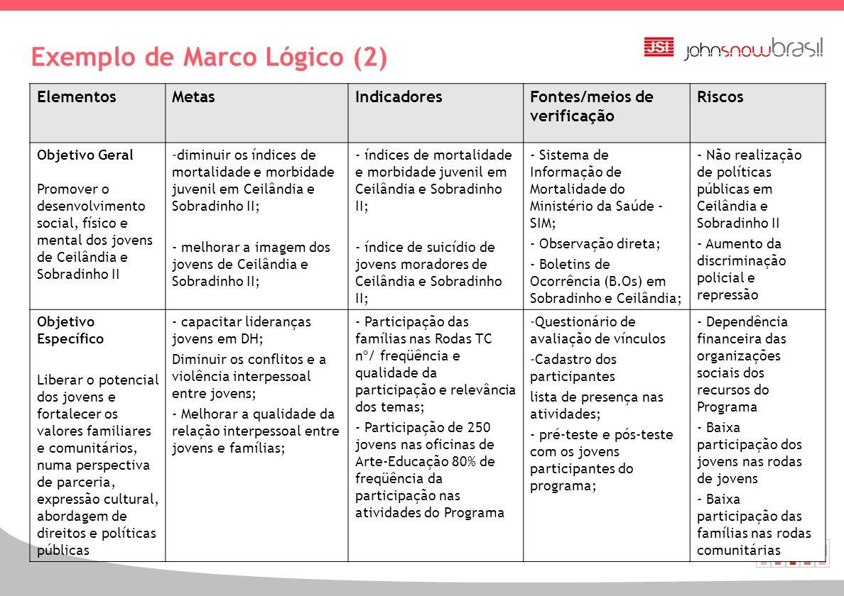 Exemplo de Marco Lógico (2)