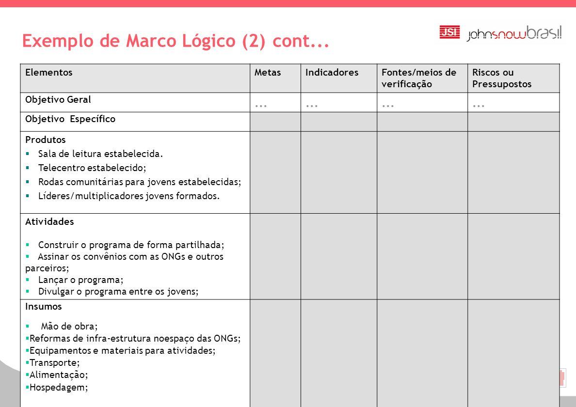 Exemplo de Marco Lógico (2) cont...