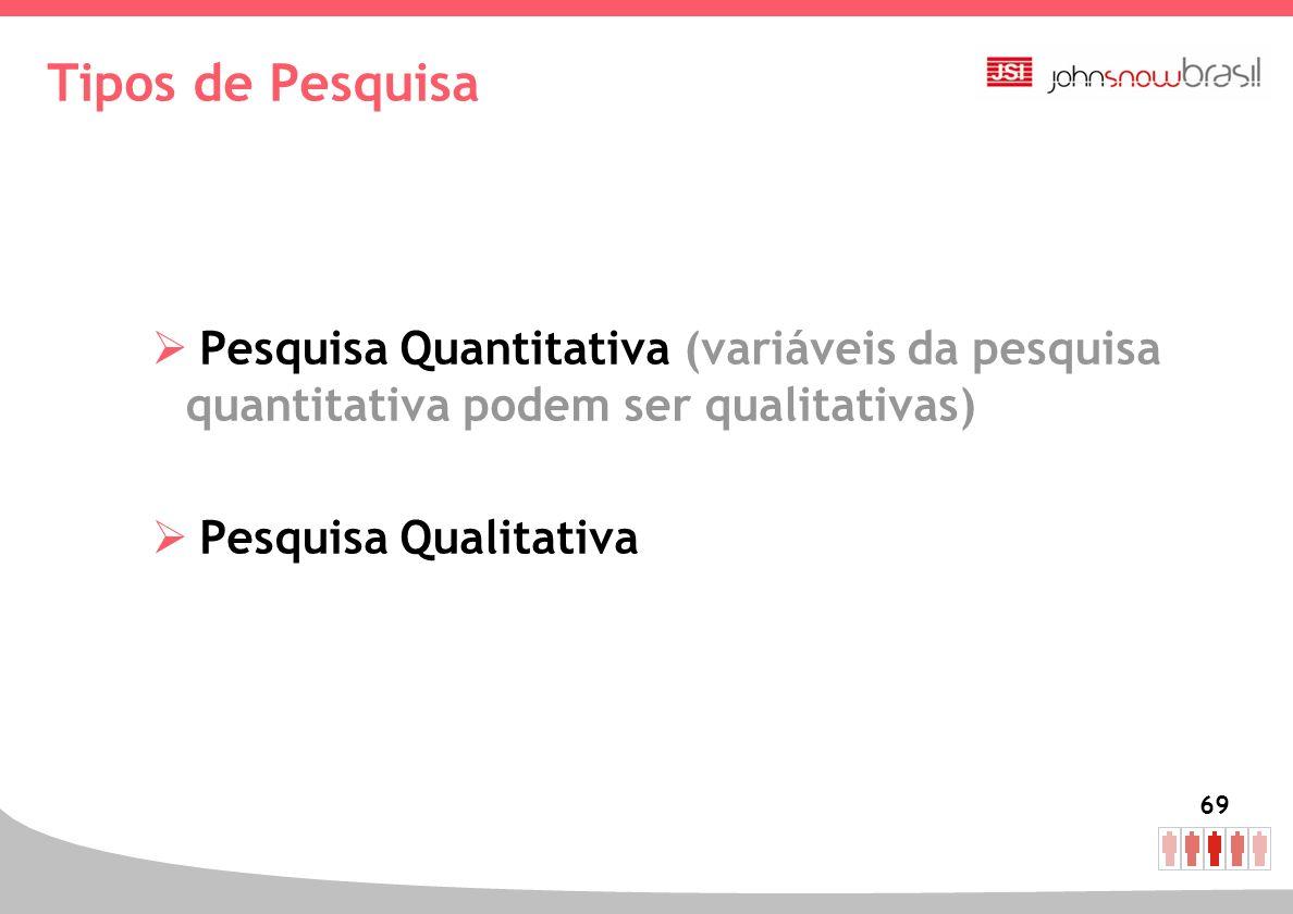 Tipos de Pesquisa Pesquisa Quantitativa (variáveis da pesquisa quantitativa podem ser qualitativas)