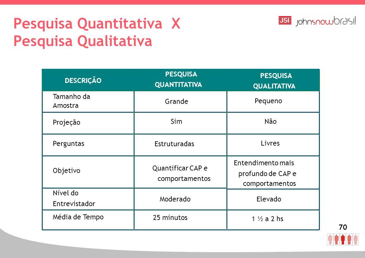 Pesquisa Quantitativa X Pesquisa Qualitativa