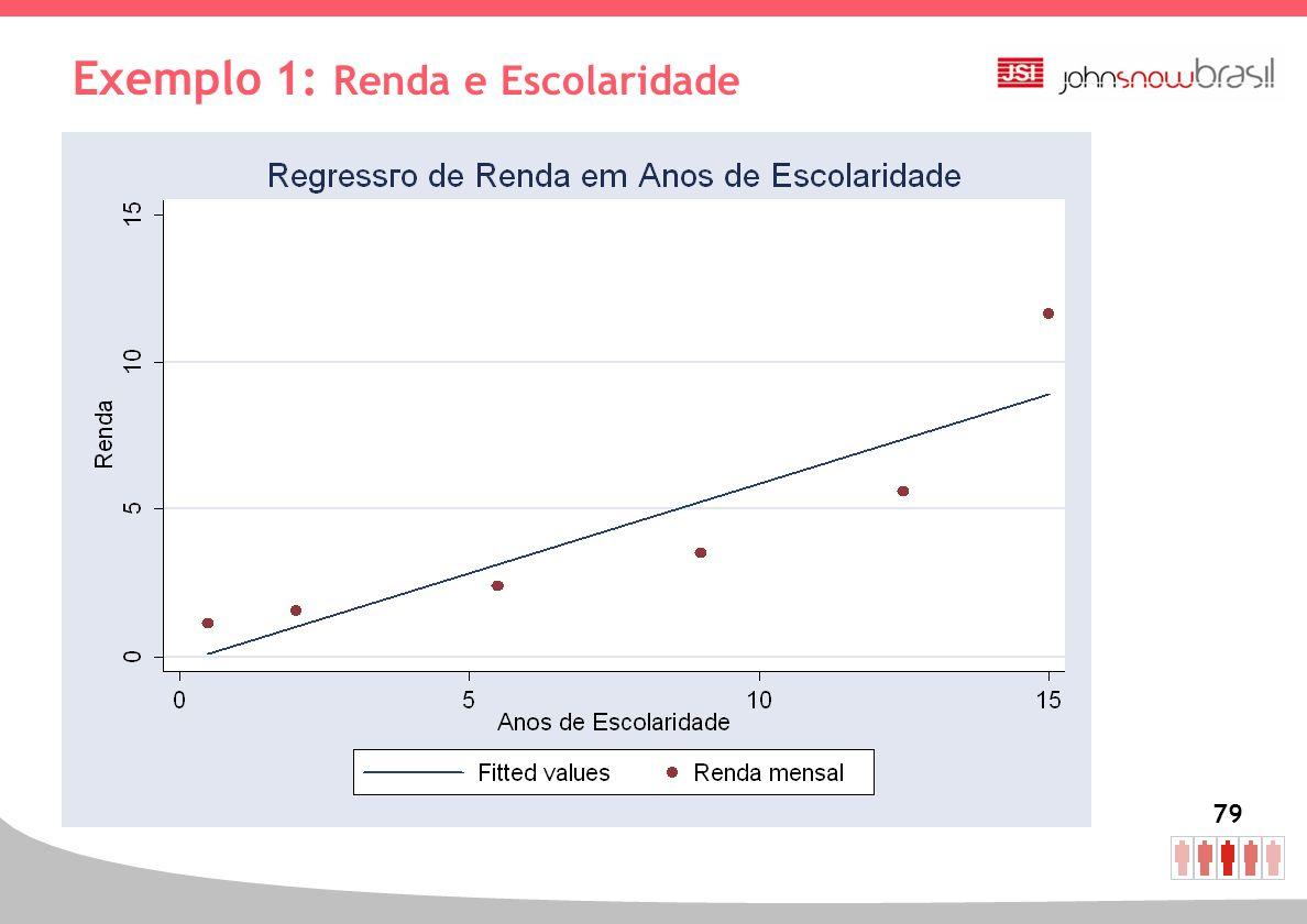 Exemplo 1: Renda e Escolaridade