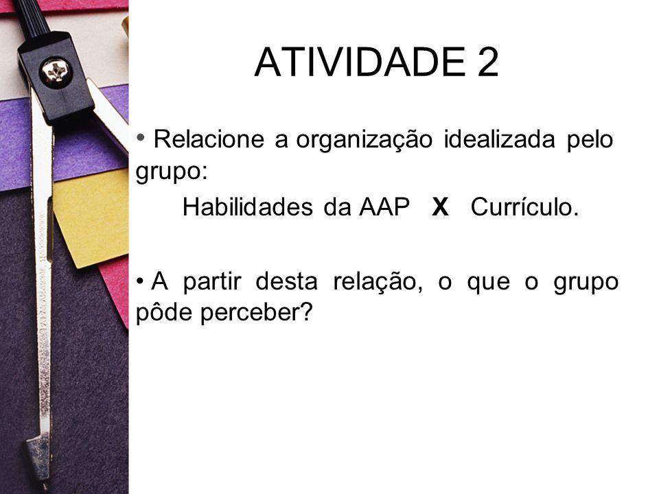 Habilidades da AAP X Currículo.