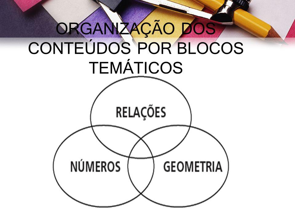 ORGANIZAÇÃO DOS CONTEÚDOS POR BLOCOS TEMÁTICOS