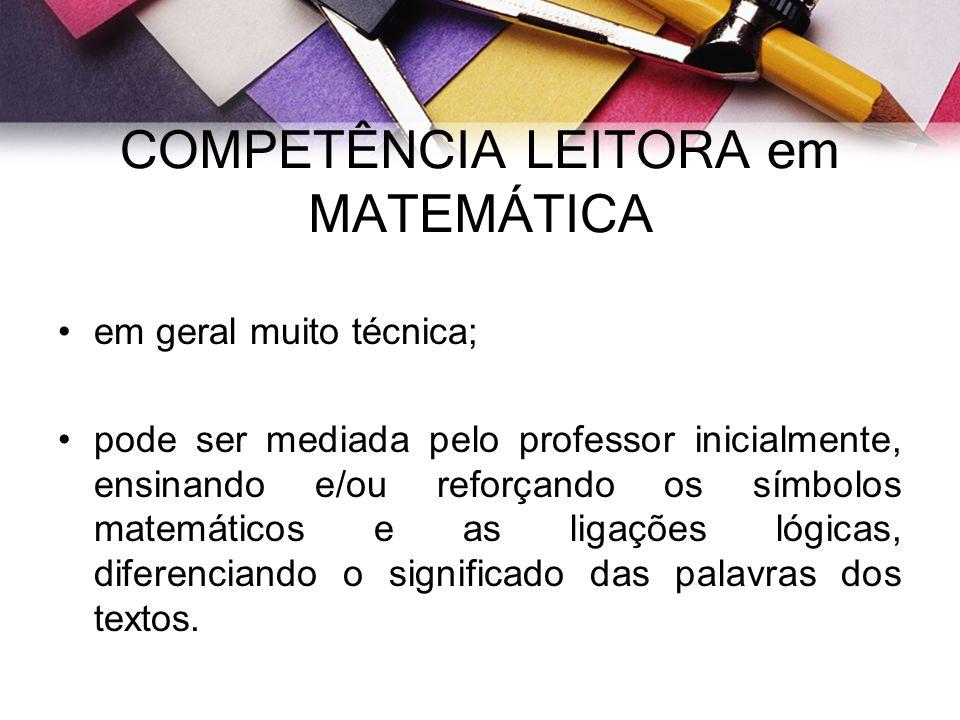 COMPETÊNCIA LEITORA em MATEMÁTICA