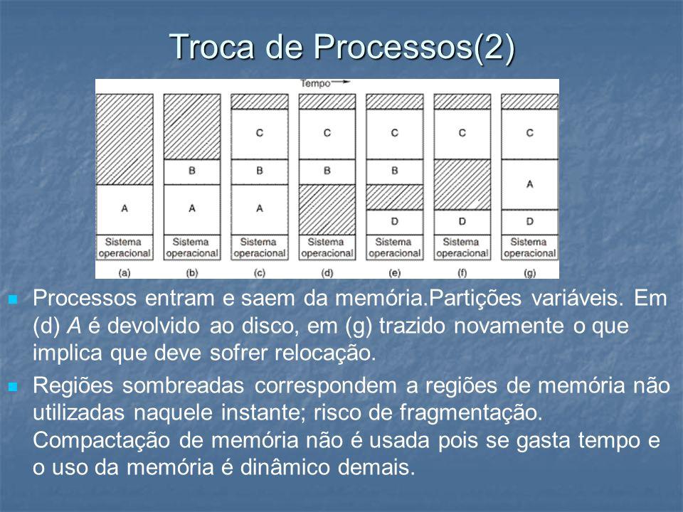 Troca de Processos(2)