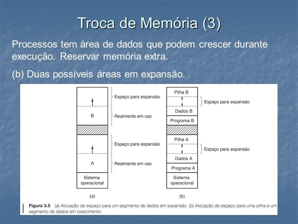 Troca de Memória (3) Processos tem área de dados que podem crescer durante execução. Reservar memória extra.