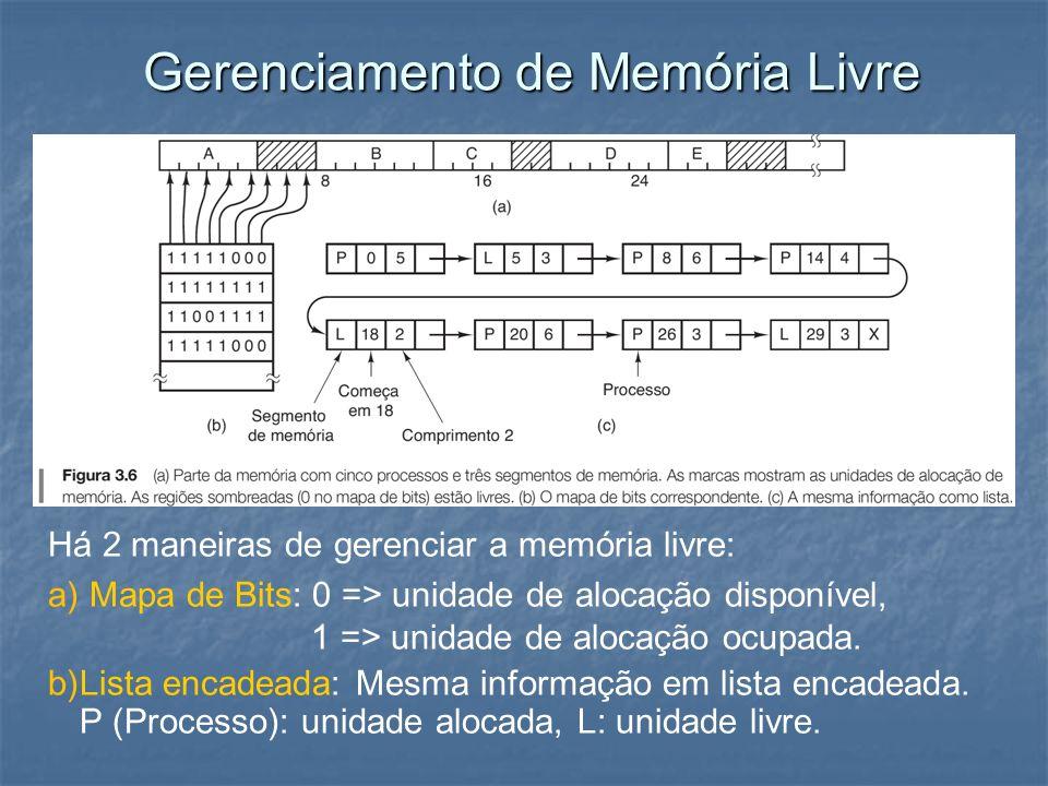 Gerenciamento de Memória Livre