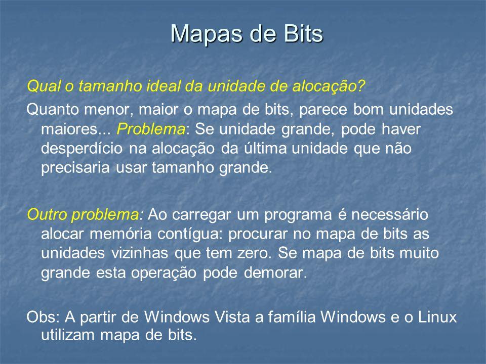 Mapas de Bits Qual o tamanho ideal da unidade de alocação
