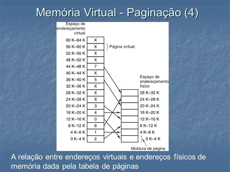 Memória Virtual - Paginação (4)
