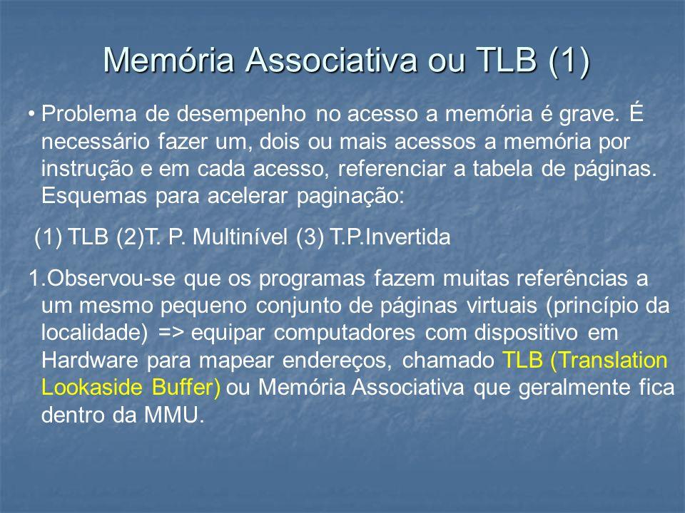 Memória Associativa ou TLB (1)