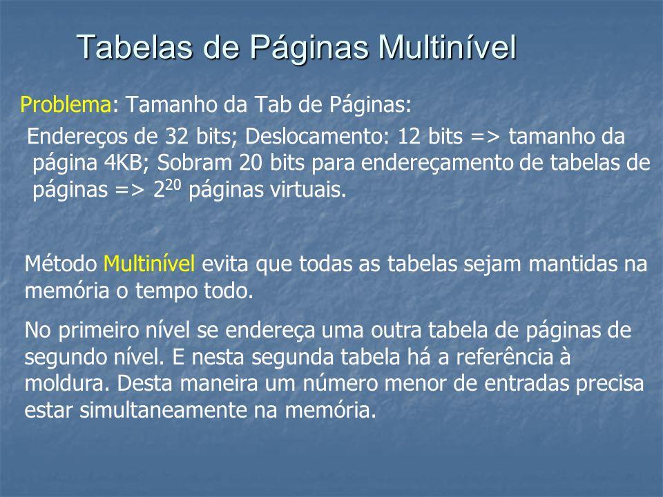 Tabelas de Páginas Multinível