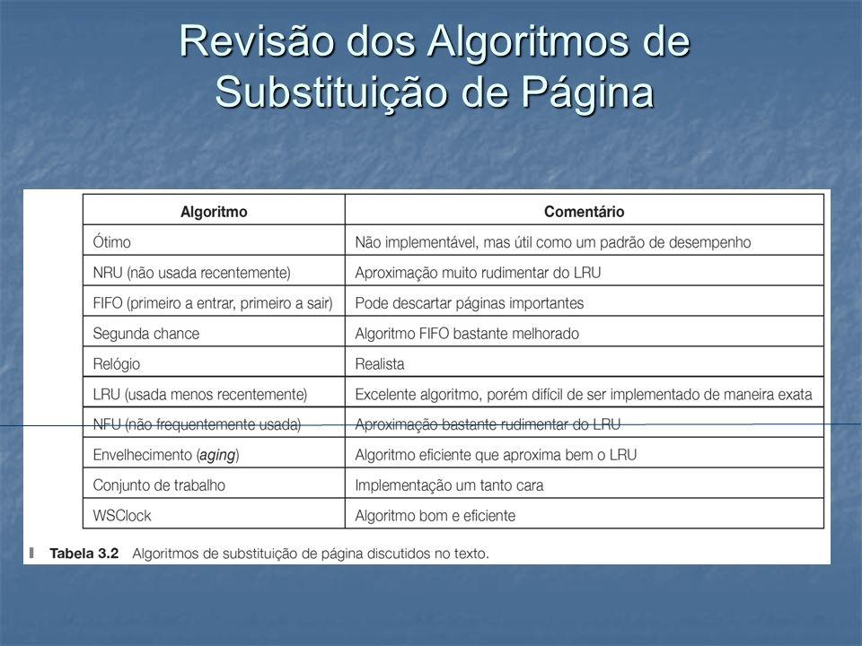 Revisão dos Algoritmos de Substituição de Página