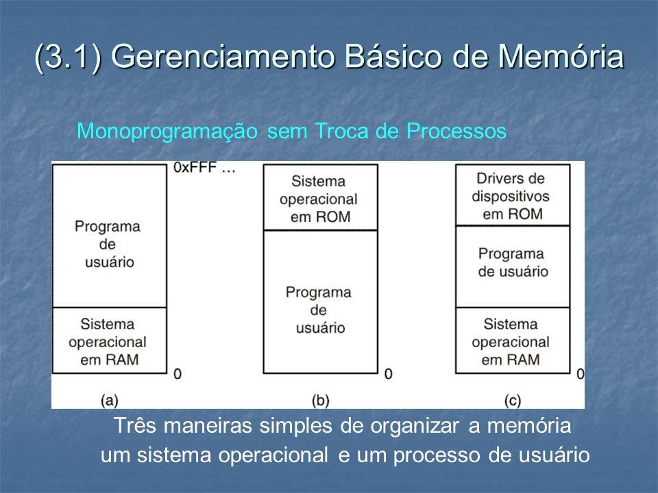 (3.1) Gerenciamento Básico de Memória