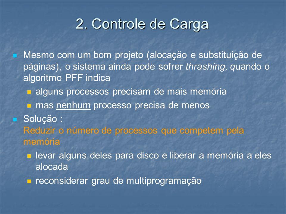 2. Controle de Carga