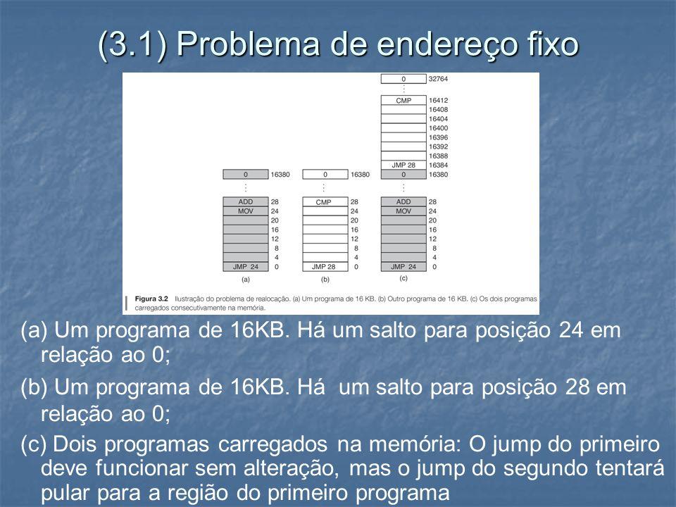 (3.1) Problema de endereço fixo