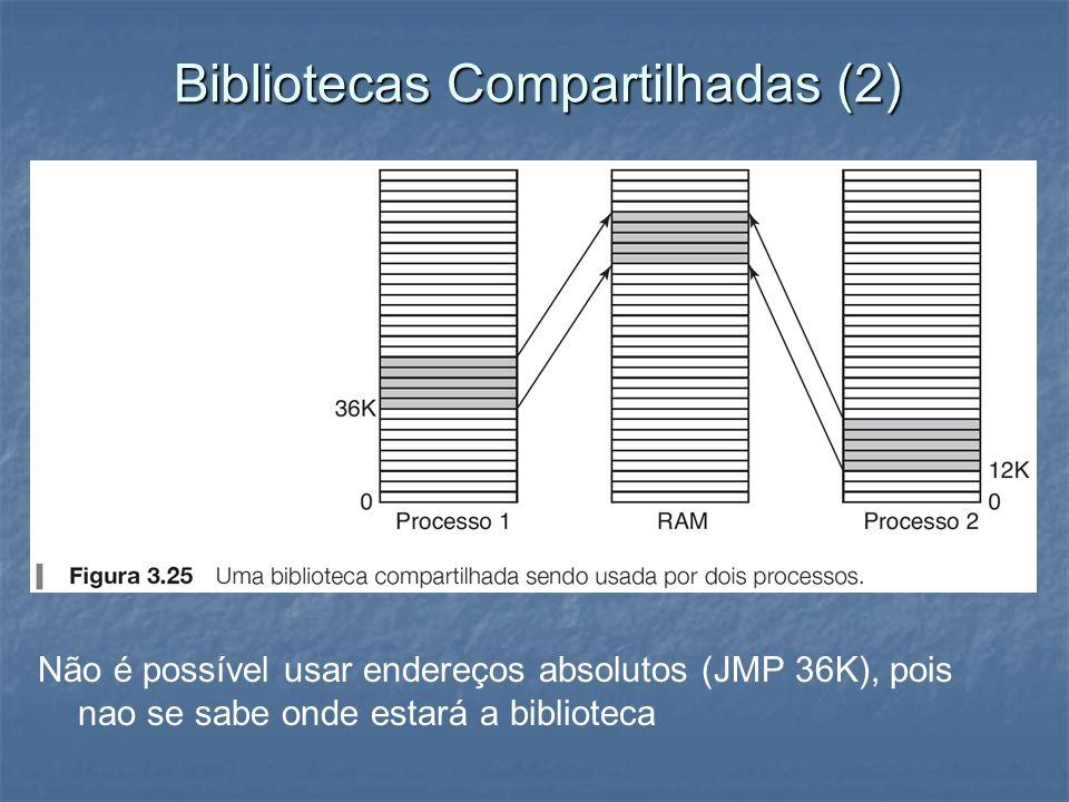 Bibliotecas Compartilhadas (2)