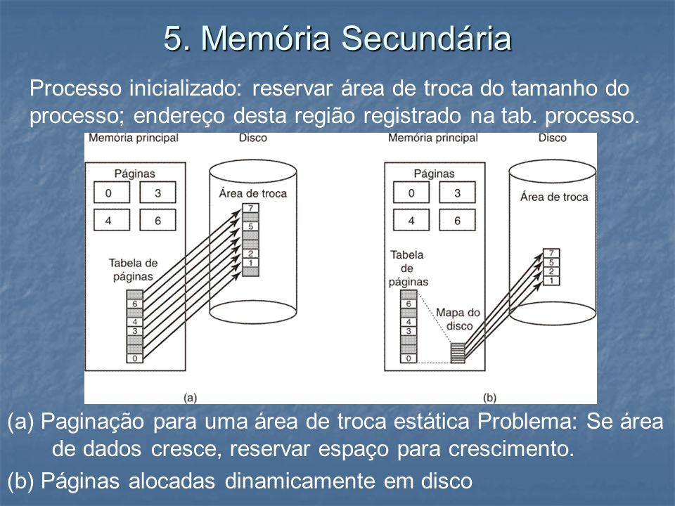 5. Memória Secundária Processo inicializado: reservar área de troca do tamanho do processo; endereço desta região registrado na tab. processo.