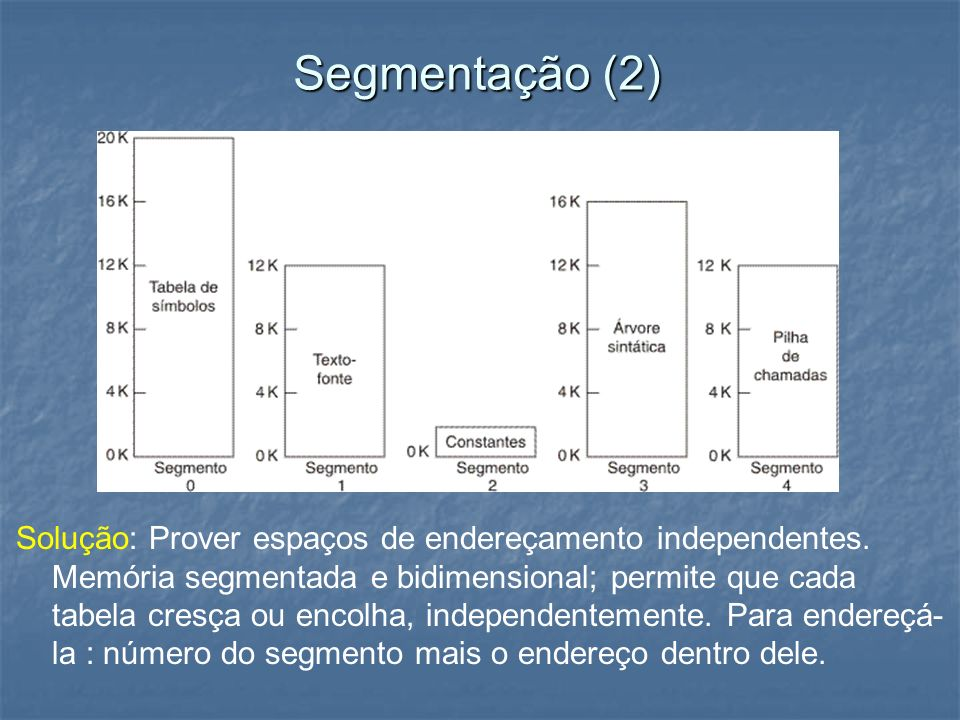 Segmentação (2)