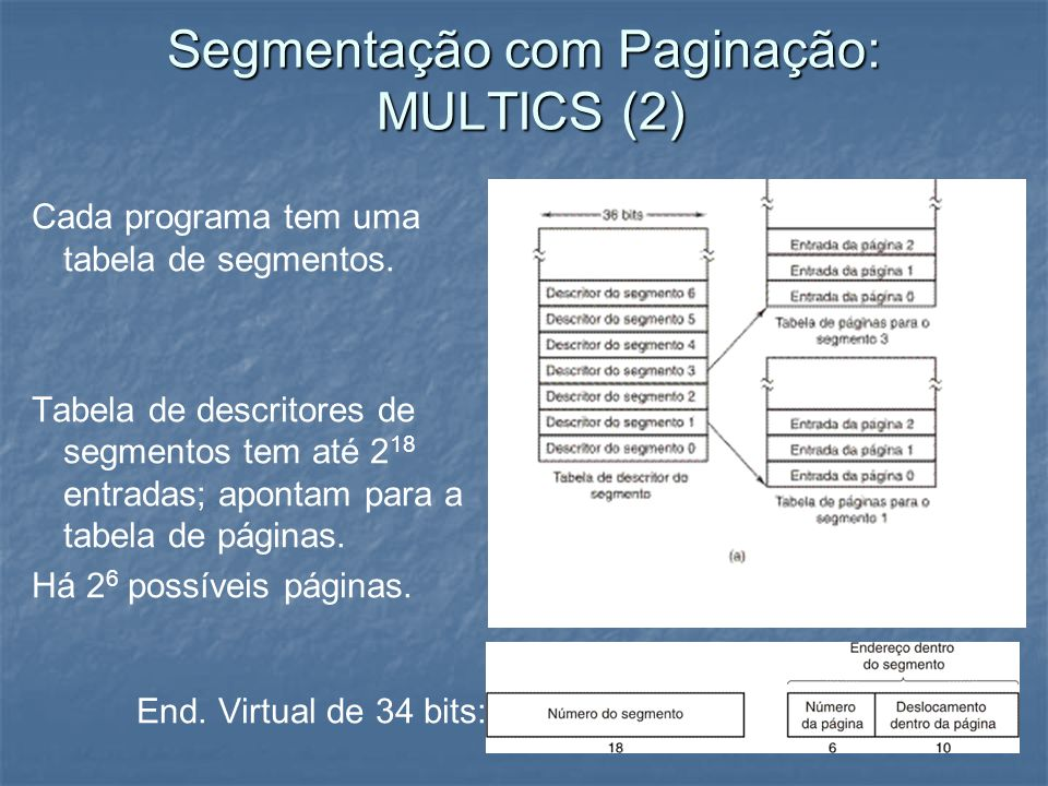 Segmentação com Paginação: MULTICS (2)