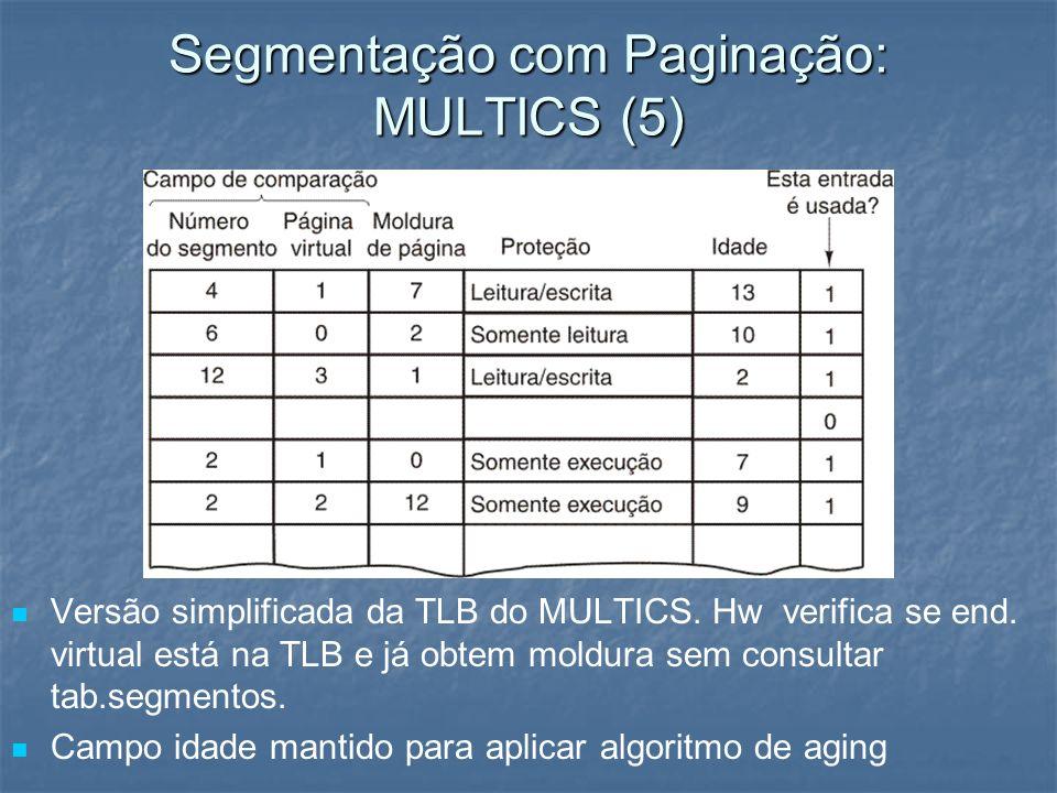 Segmentação com Paginação: MULTICS (5)