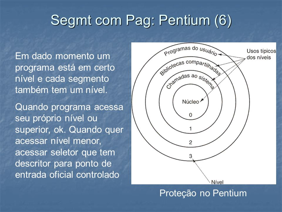 Segmt com Pag: Pentium (6)