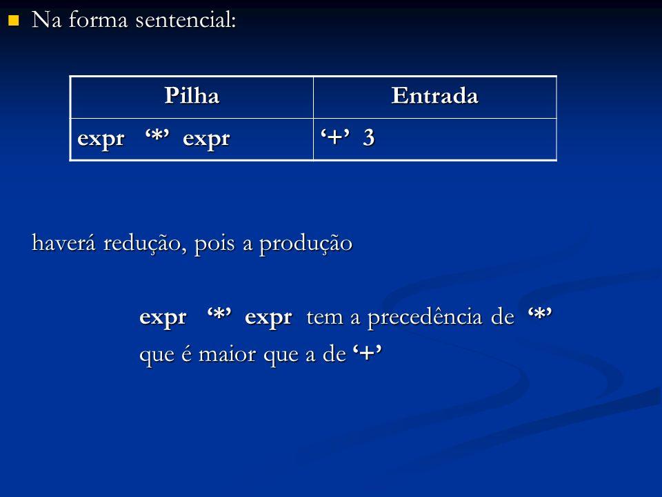 Na forma sentencial: haverá redução, pois a produção. expr '*' expr tem a precedência de '*' que é maior que a de '+'