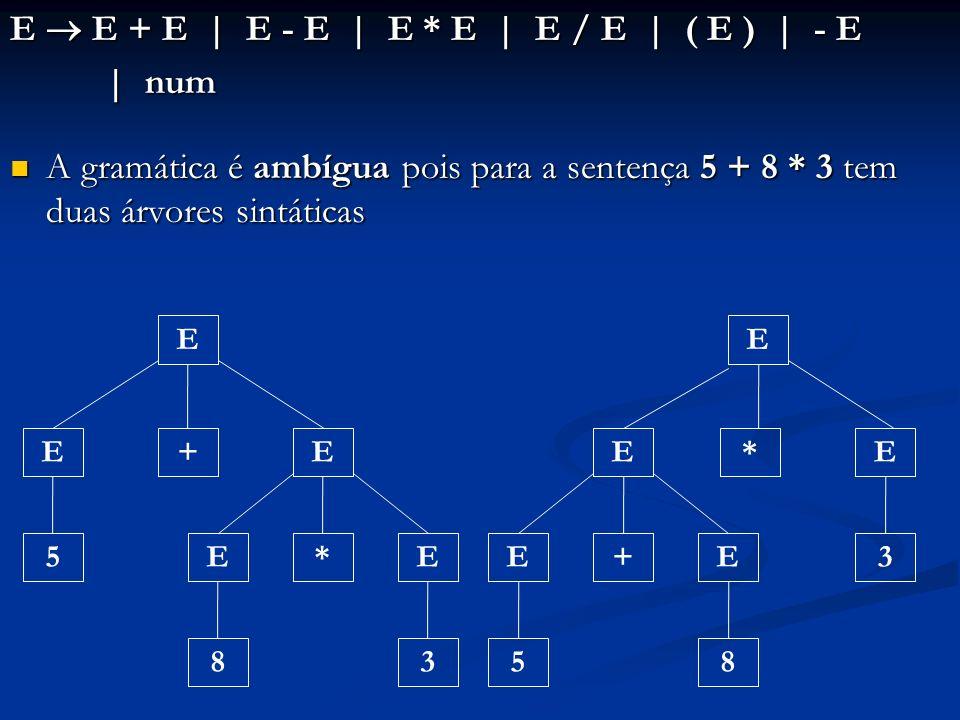 E  E + E | E - E | E * E | E / E | ( E ) | - E | num