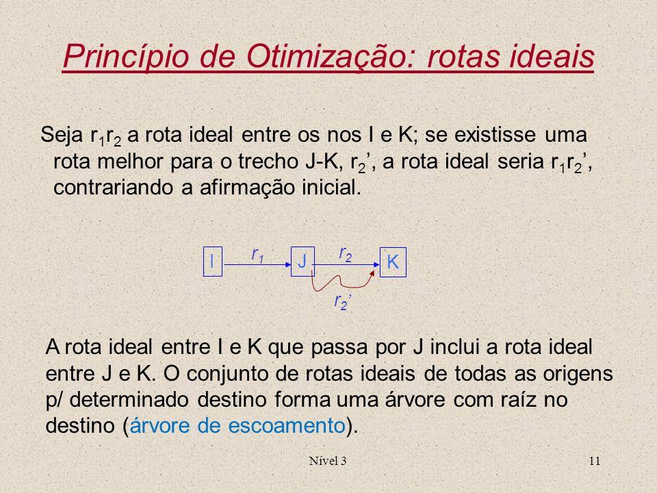 Princípio de Otimização: rotas ideais