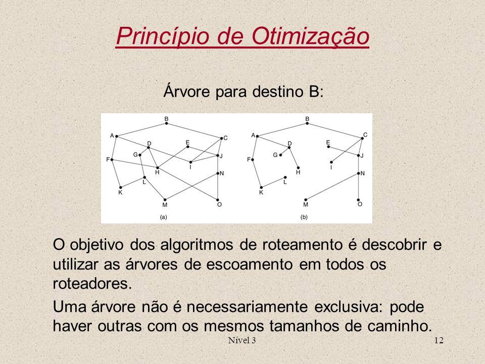 Princípio de Otimização
