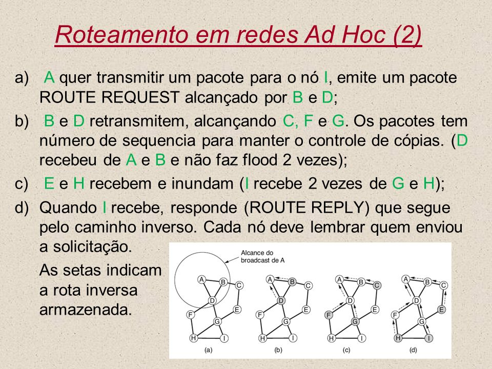 Roteamento em redes Ad Hoc (2)