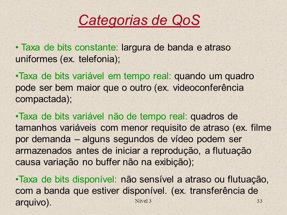 Categorias de QoS Taxa de bits constante: largura de banda e atraso uniformes (ex. telefonia);