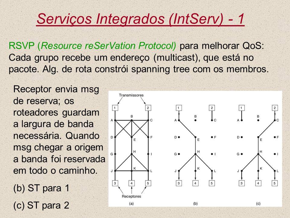 Serviços Integrados (IntServ) - 1