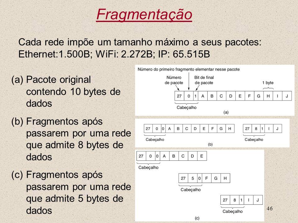 Fragmentação Cada rede impõe um tamanho máximo a seus pacotes: Ethernet:1.500B; WiFi: 2.272B; IP: 65.515B.