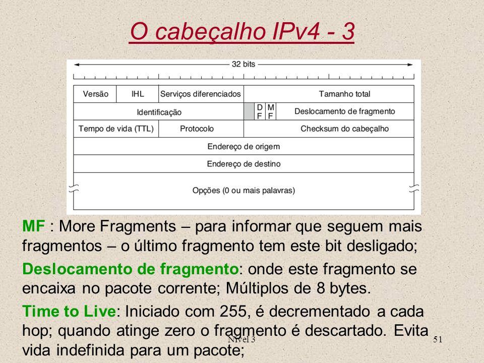 O cabeçalho IPv4 - 3MF : More Fragments – para informar que seguem mais fragmentos – o último fragmento tem este bit desligado;