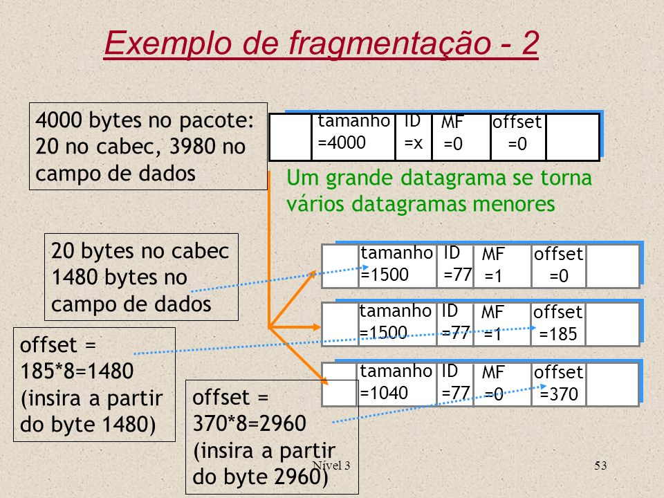 Exemplo de fragmentação - 2