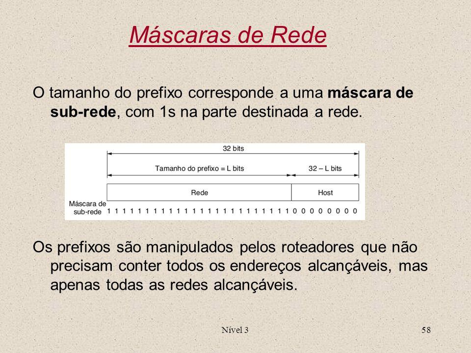 Máscaras de Rede O tamanho do prefixo corresponde a uma máscara de sub-rede, com 1s na parte destinada a rede.