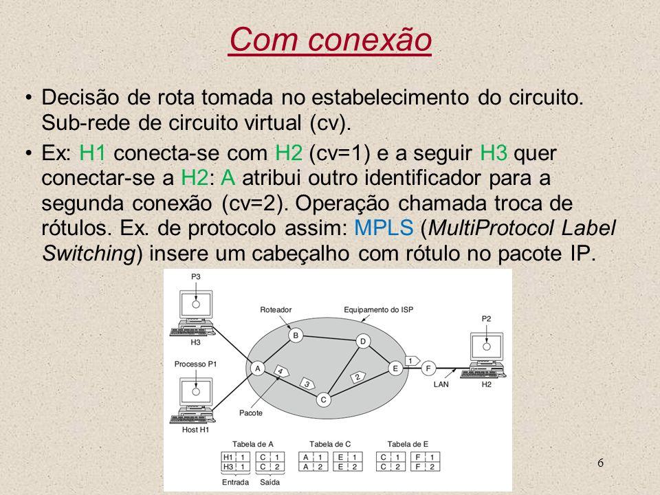 Com conexãoDecisão de rota tomada no estabelecimento do circuito. Sub-rede de circuito virtual (cv).