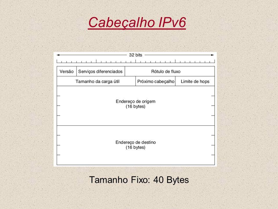 Cabeçalho IPv6 Tamanho Fixo: 40 Bytes