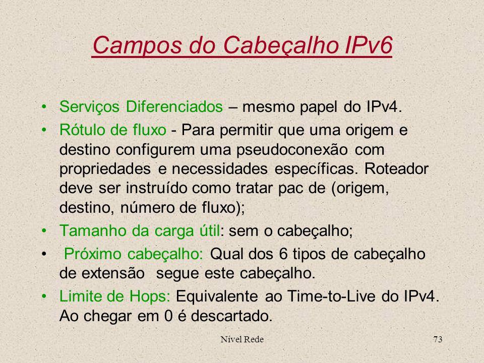 Campos do Cabeçalho IPv6