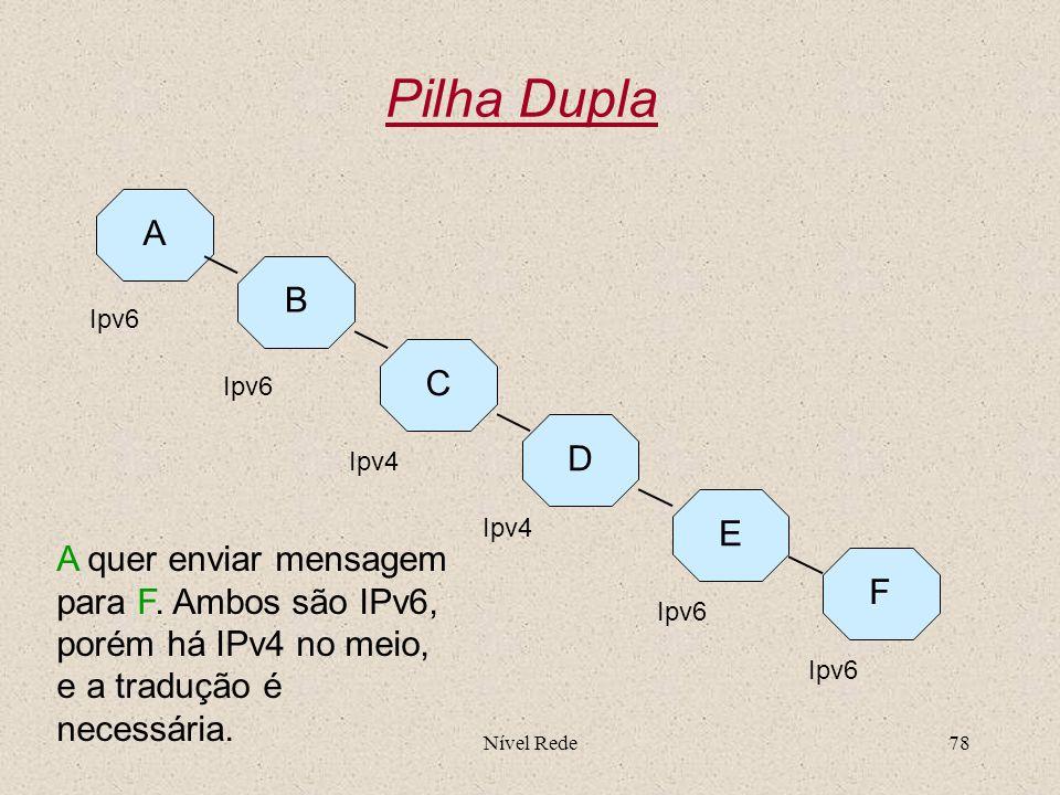 Pilha DuplaA. B. Ipv6. C. Ipv6. D. Ipv4. E. Ipv4. A quer enviar mensagem para F. Ambos são IPv6, porém há IPv4 no meio, e a tradução é necessária.