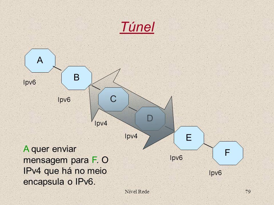 TúnelA. B. Ipv6. C. Ipv6. D. Ipv4. E. Ipv4. A quer enviar mensagem para F. O IPv4 que há no meio encapsula o IPv6.