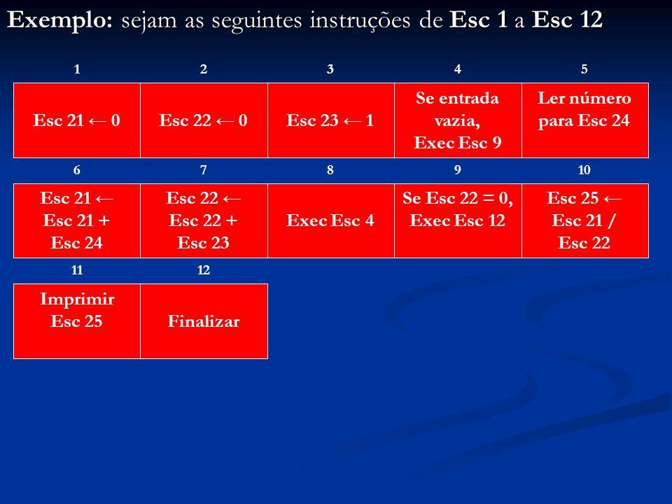 Exemplo: sejam as seguintes instruções de Esc 1 a Esc 12