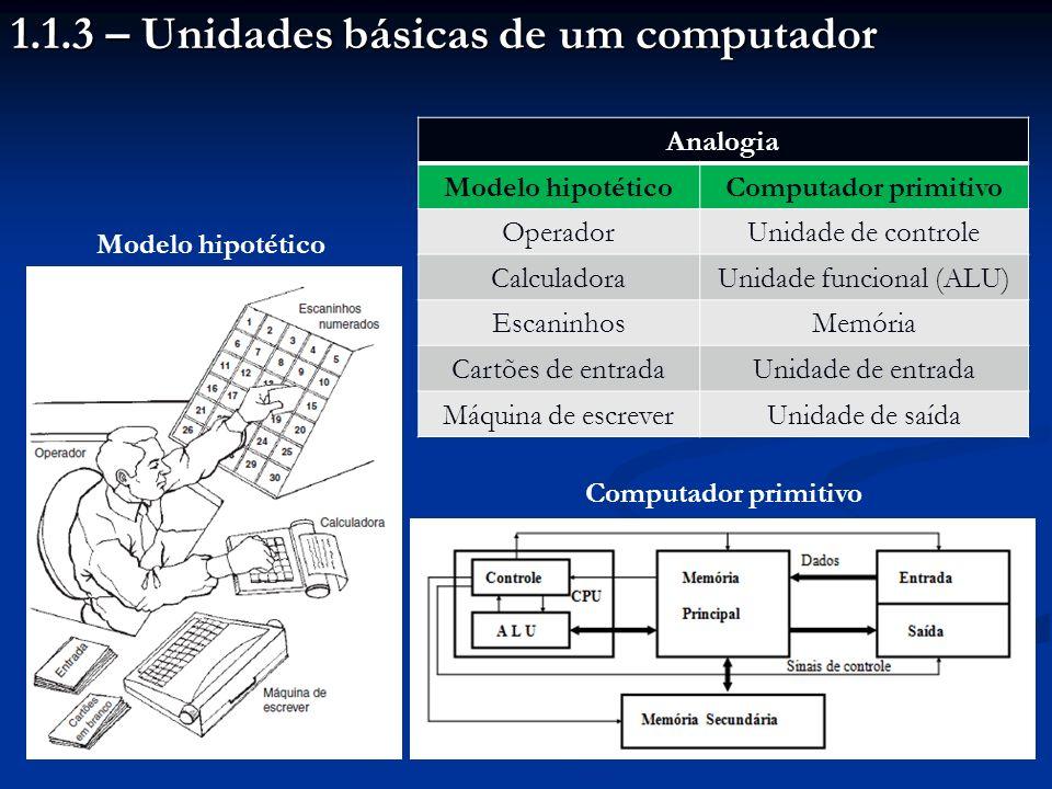 Unidade funcional (ALU)